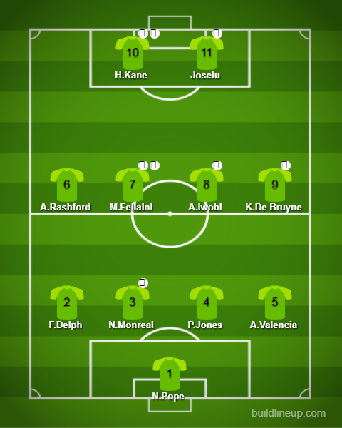 Narapredict's team of the week. Week 7