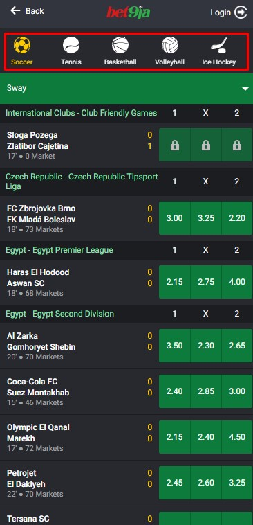 Nigerian football league betting odds cat coin cryptocurrency